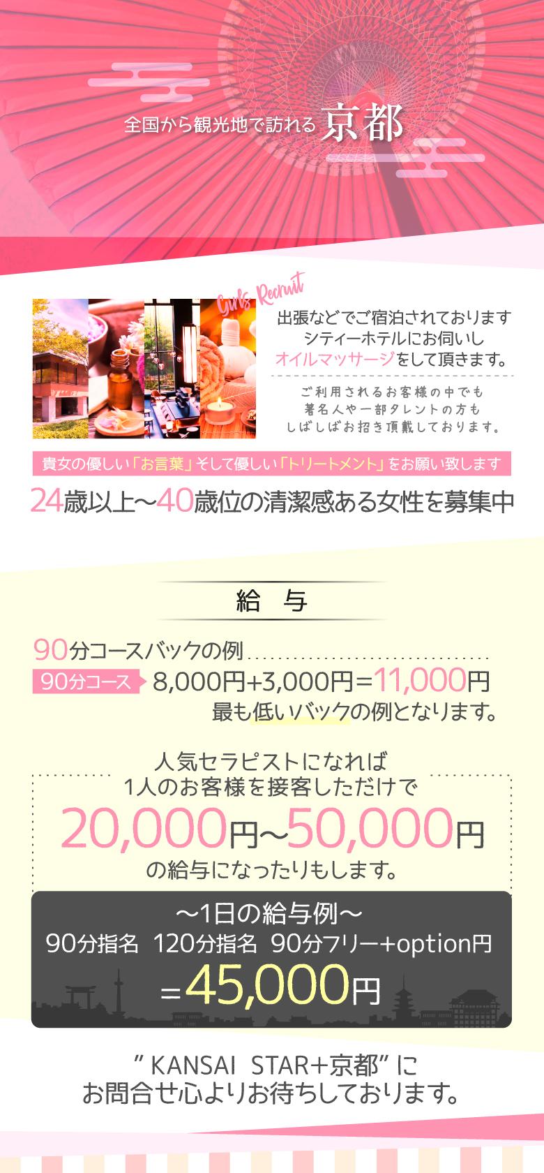 京都メンズエステKANSAI STAR+京都 求人アルバイト
