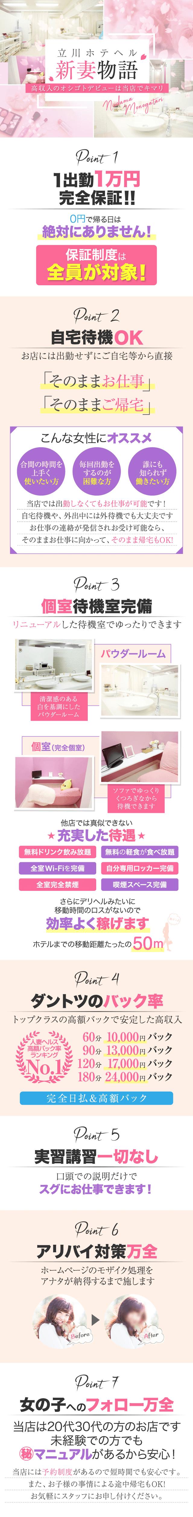 高収入のオシゴトデビューは当店でキマリ!立川ホテヘル新妻物語